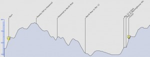 sterling classic elevation profile